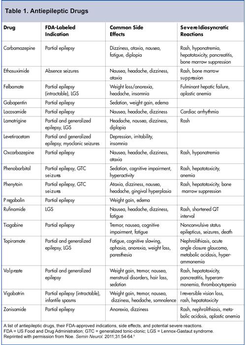 anticholinergic medication #10